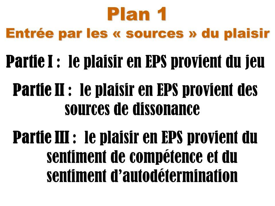 Plan 1 Entrée par les « sources » du plaisir Partie I : le plaisir en EPS provient du jeu Partie II : le plaisir en EPS provient des sources de disson