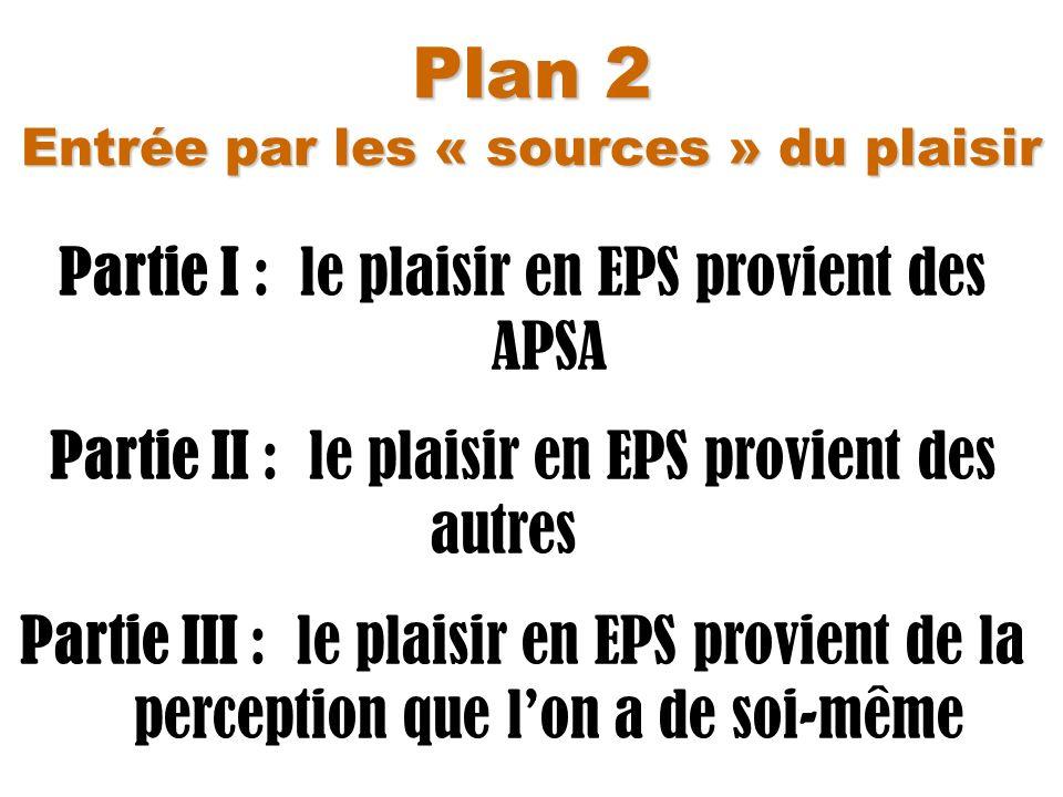 Plan 2 Entrée par les « sources » du plaisir Partie I : le plaisir en EPS provient des APSA Partie II : le plaisir en EPS provient des autres Partie I