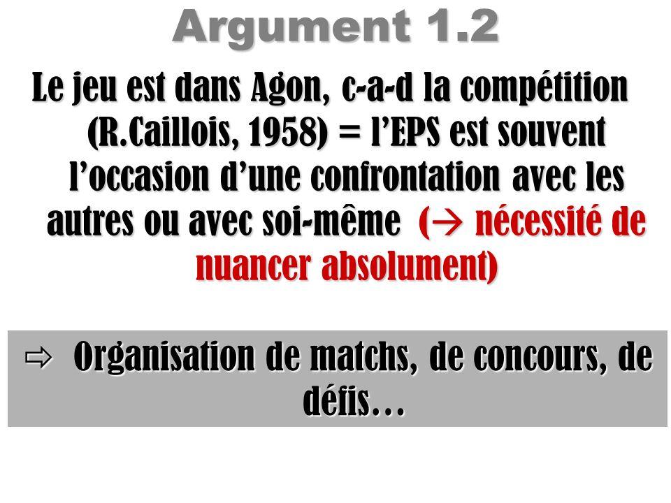 Argument 1.2 Le jeu est dans Agon, c-a-d la compétition (R.Caillois, 1958) = lEPS est souvent loccasion dune confrontation avec les autres ou avec soi