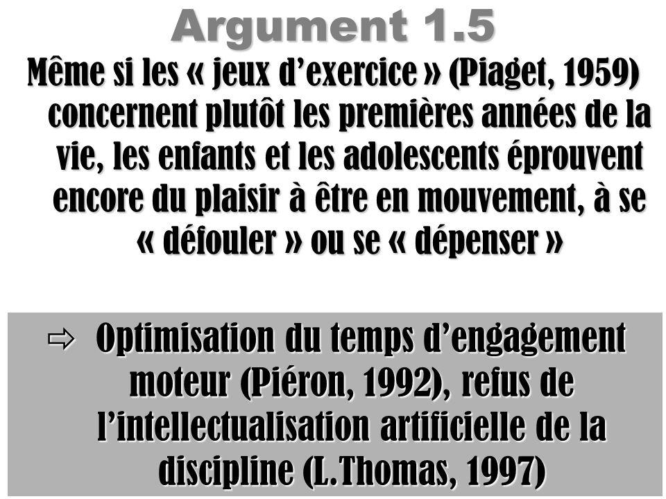 Argument 1.5 Même si les « jeux dexercice » (Piaget, 1959) concernent plutôt les premières années de la vie, les enfants et les adolescents éprouvent