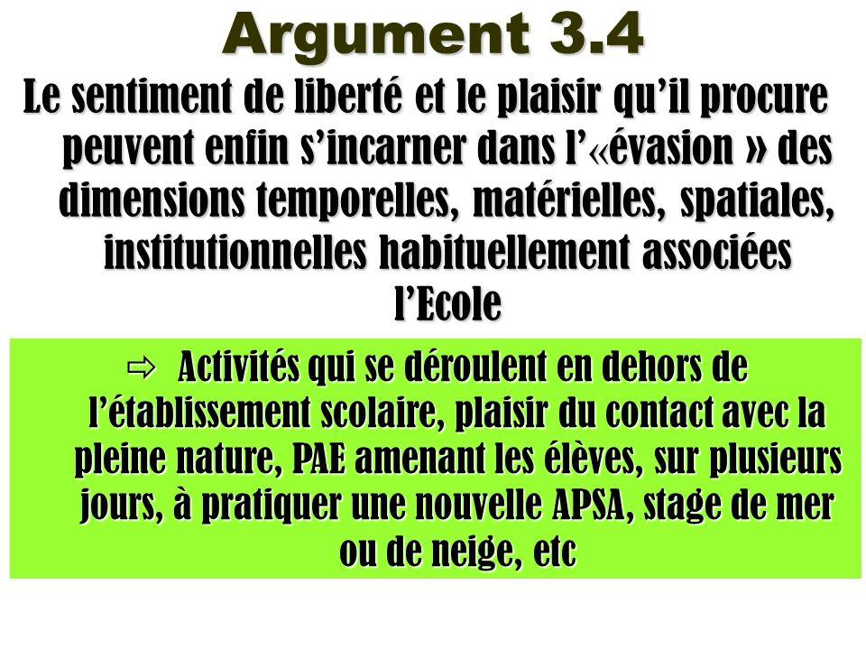 Argument 3.4 Le sentiment de liberté et le plaisir quil procure peuvent enfin sincarner dans l « évasion » des dimensions temporelles, matérielles, sp