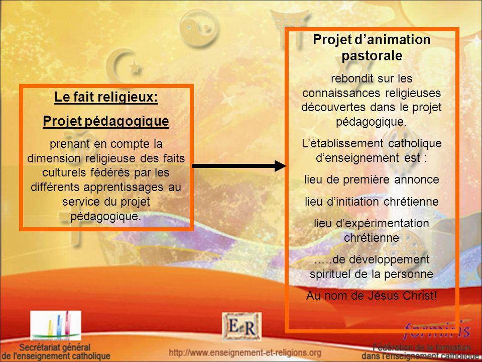 Le fait religieux: Projet pédagogique prenant en compte la dimension religieuse des faits culturels fédérés par les différents apprentissages au servi