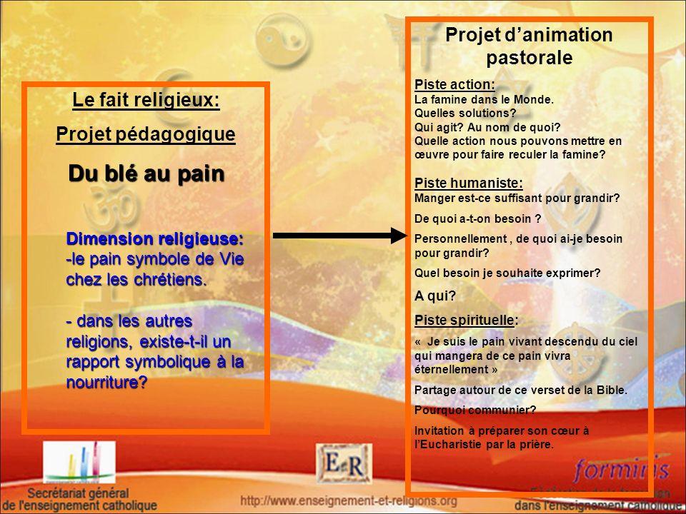 Le fait religieux: Projet pédagogique Du blé au pain Dimension religieuse: -le pain symbole de Vie chez les chrétiens. - dans les autres religions, ex