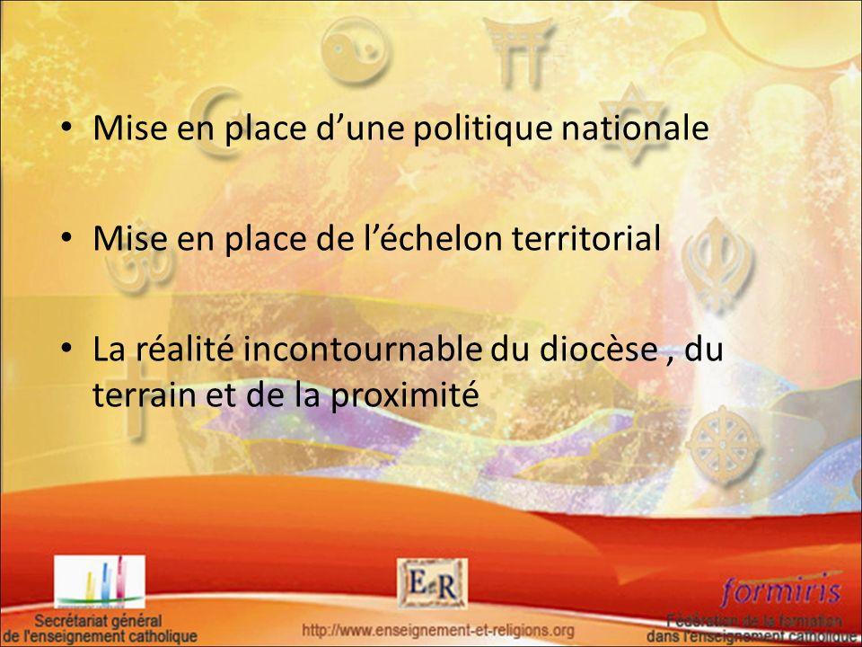 Mise en place dune politique nationale Mise en place de léchelon territorial La réalité incontournable du diocèse, du terrain et de la proximité