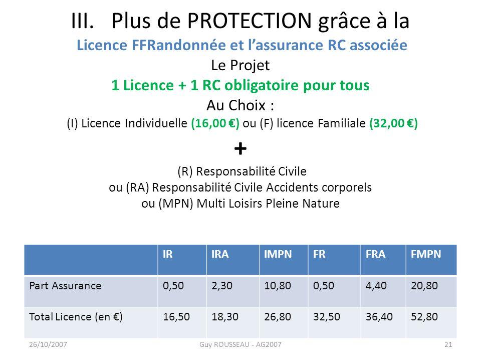 III. Plus de PROTECTION grâce à la Licence FFRandonnée et lassurance RC associée Le Projet 1 Licence + 1 RC obligatoire pour tous Au Choix : (I) Licen
