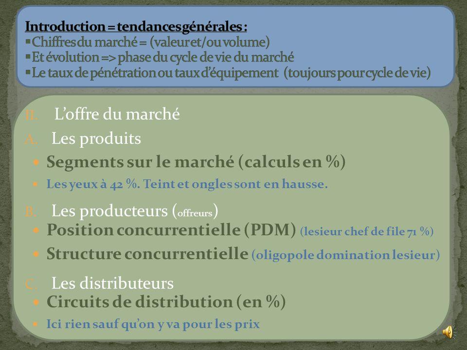 I. La demande A. Dde Quantitative B. Dde Qualitative II. Loffre du marché A. Les produits B. Les producteurs ( offreurs ) C. Les distributeurs Segment