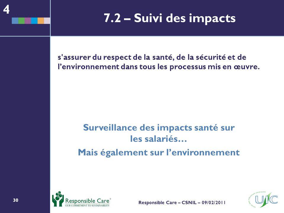 30 Responsible Care – CSNIL – 09/02/2011 s assurer du respect de la santé, de la sécurité et de lenvironnement dans tous les processus mis en œuvre.