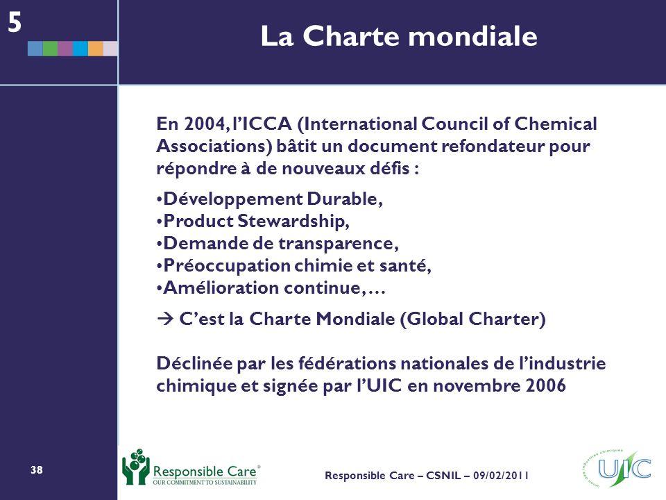 38 Responsible Care – CSNIL – 09/02/2011 La Charte mondiale En 2004, lICCA (International Council of Chemical Associations) bâtit un document refondateur pour répondre à de nouveaux défis : Développement Durable, Product Stewardship, Demande de transparence, Préoccupation chimie et santé, Amélioration continue, … Cest la Charte Mondiale (Global Charter) Déclinée par les fédérations nationales de lindustrie chimique et signée par lUIC en novembre 2006 5