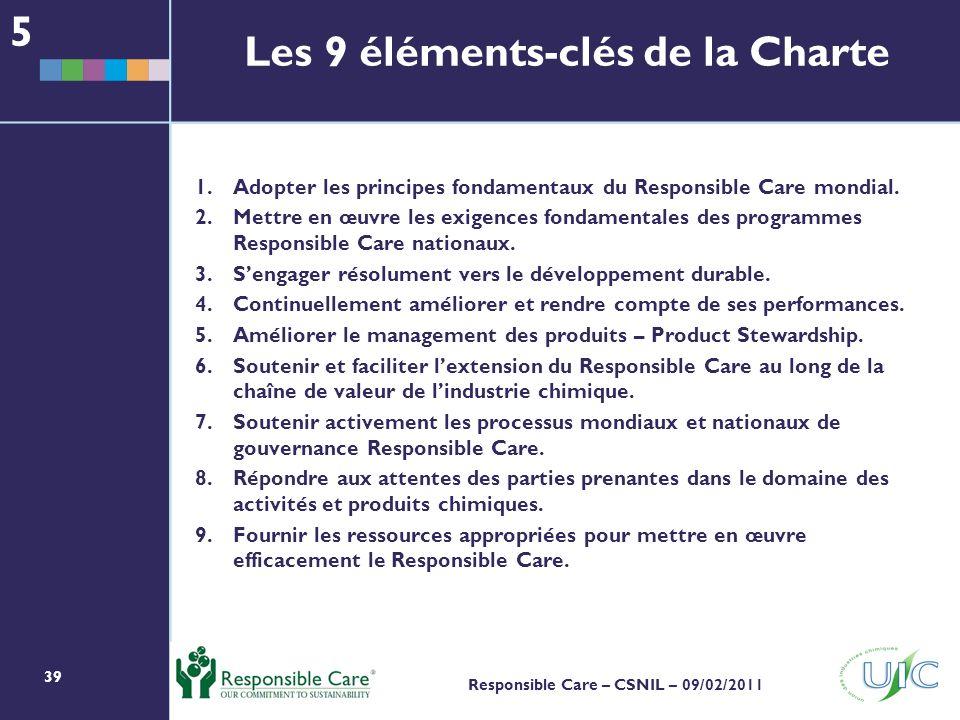 39 Responsible Care – CSNIL – 09/02/2011 Les 9 éléments-clés de la Charte 1.Adopter les principes fondamentaux du Responsible Care mondial.