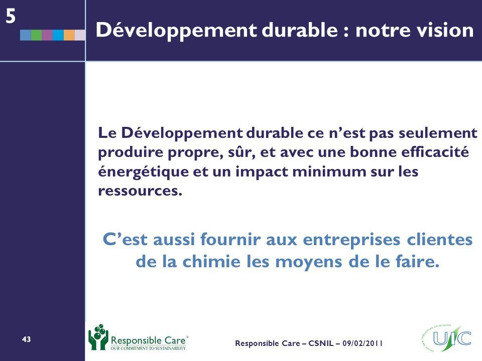 43 Responsible Care – CSNIL – 09/02/2011 Développement durable : notre vision Le Développement durable ce nest pas seulement produire propre, sûr, et avec une bonne efficacité énergétique et un impact minimum sur les ressources.