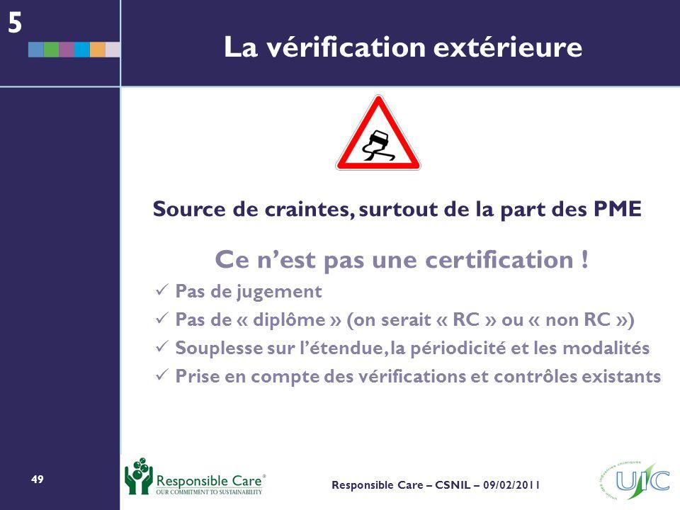 49 Responsible Care – CSNIL – 09/02/2011 Source de craintes, surtout de la part des PME Ce nest pas une certification .
