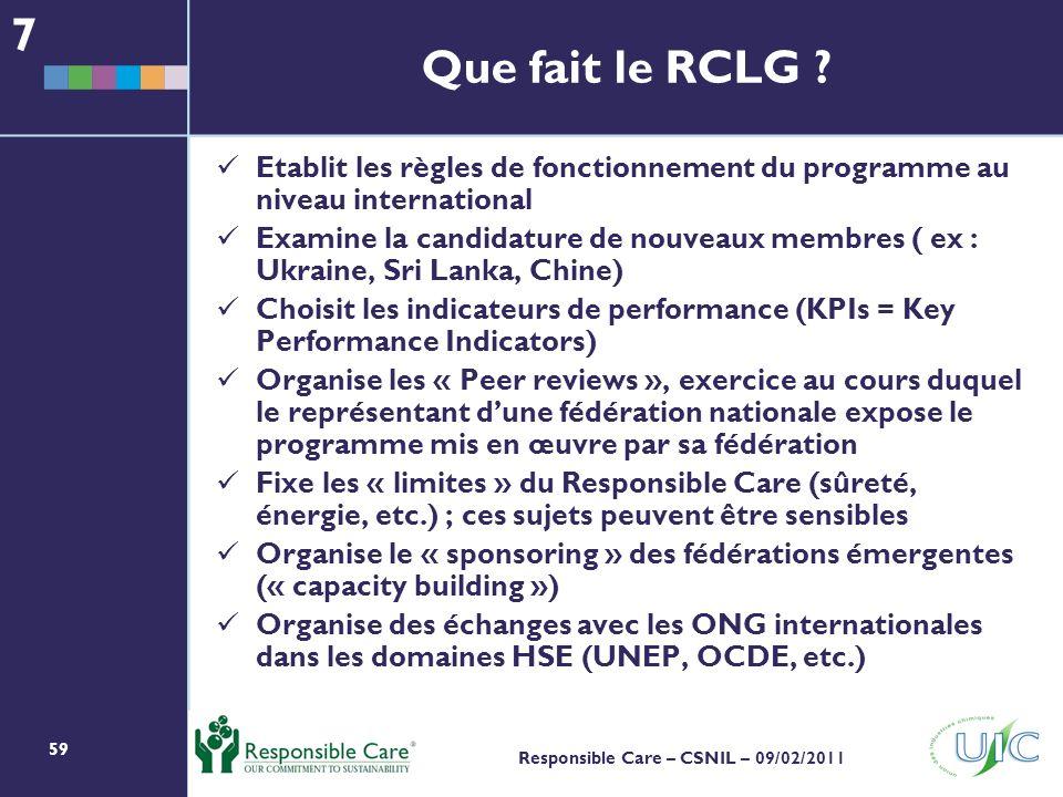 59 Responsible Care – CSNIL – 09/02/2011 Que fait le RCLG .