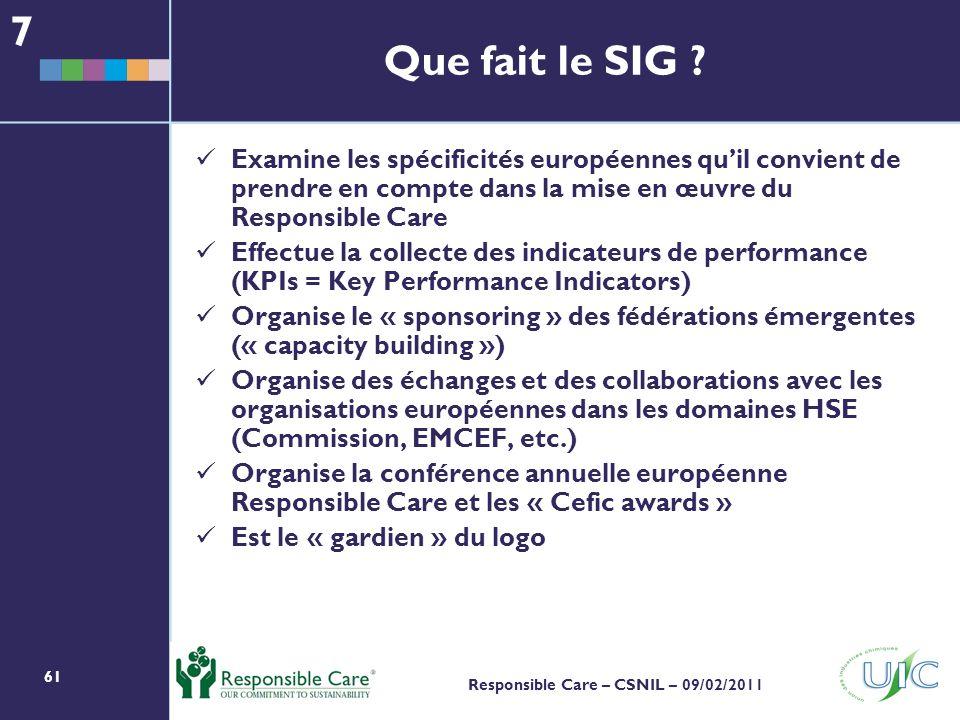 61 Responsible Care – CSNIL – 09/02/2011 Que fait le SIG .