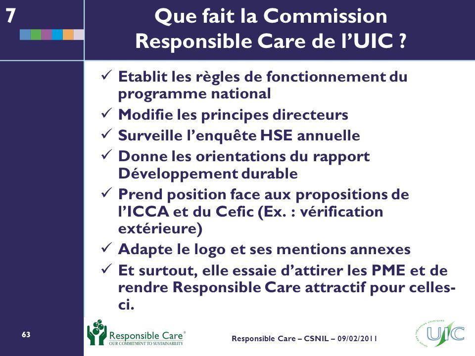 63 Responsible Care – CSNIL – 09/02/2011 Que fait la Commission Responsible Care de lUIC .