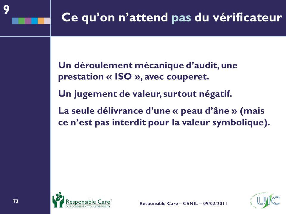 73 Responsible Care – CSNIL – 09/02/2011 Un déroulement mécanique daudit, une prestation « ISO », avec couperet.