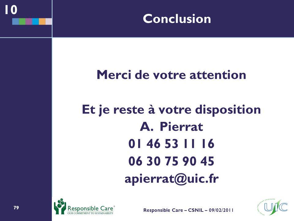 79 Responsible Care – CSNIL – 09/02/2011 Conclusion Merci de votre attention Et je reste à votre disposition A.Pierrat 01 46 53 11 16 06 30 75 90 45 apierrat@uic.fr 10