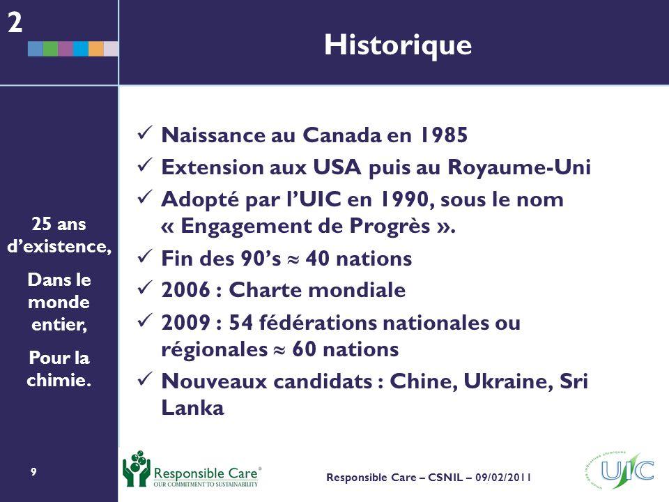 9 Responsible Care – CSNIL – 09/02/2011 Naissance au Canada en 1985 Extension aux USA puis au Royaume-Uni Adopté par lUIC en 1990, sous le nom « Engagement de Progrès ».