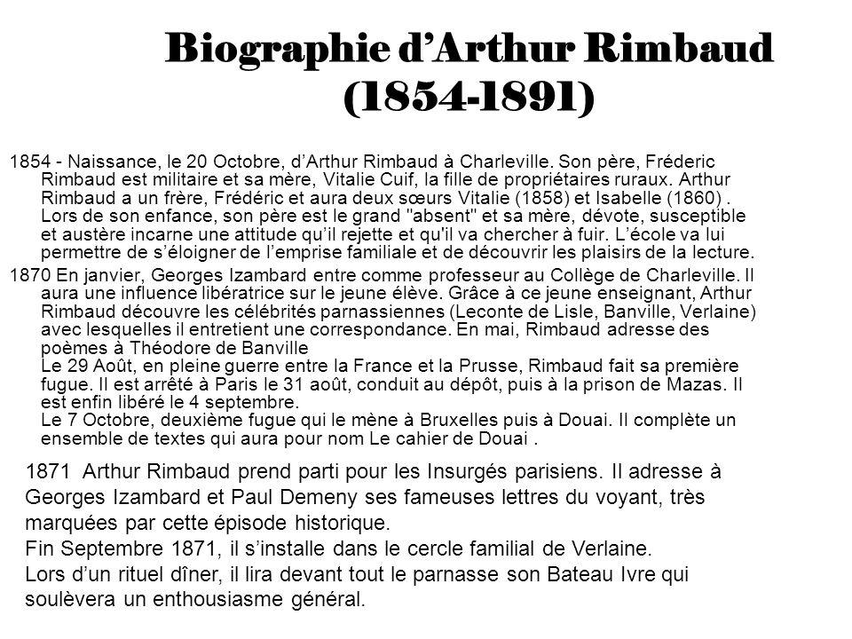 Biographie dArthur Rimbaud (1854-1891) 1854 - Naissance, le 20 Octobre, dArthur Rimbaud à Charleville.