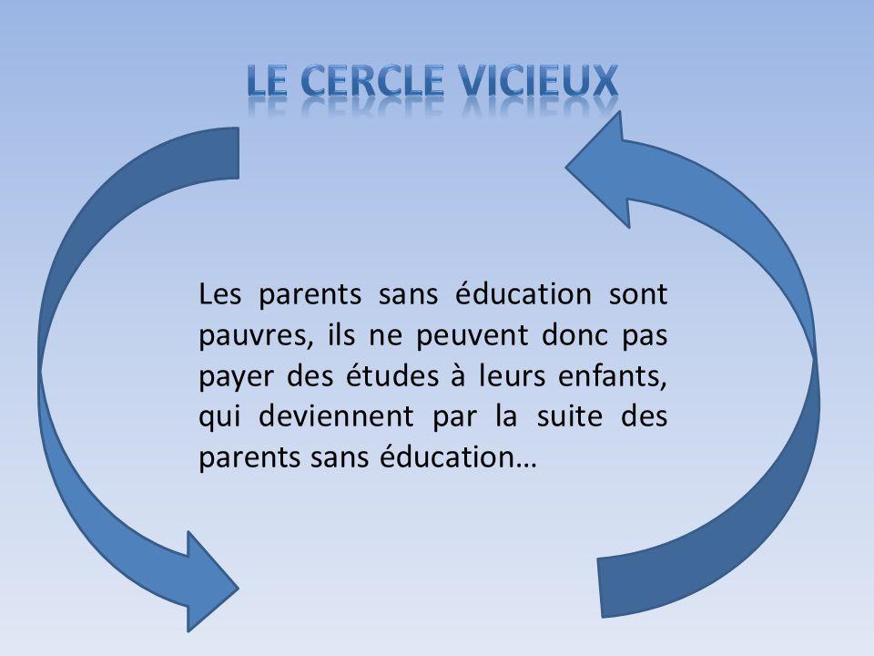Les parents sans éducation sont pauvres, ils ne peuvent donc pas payer des études à leurs enfants, qui deviennent par la suite des parents sans éducat