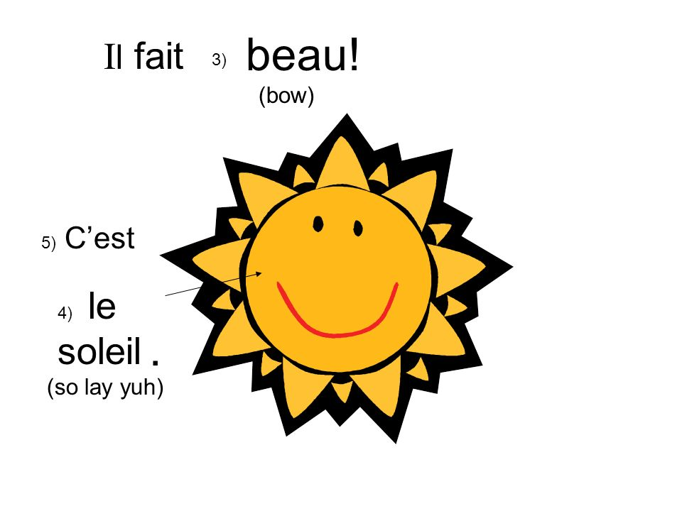 I l fait 3) beau! (bow) 4) le soleil (so lay yuh) 5) Cest.