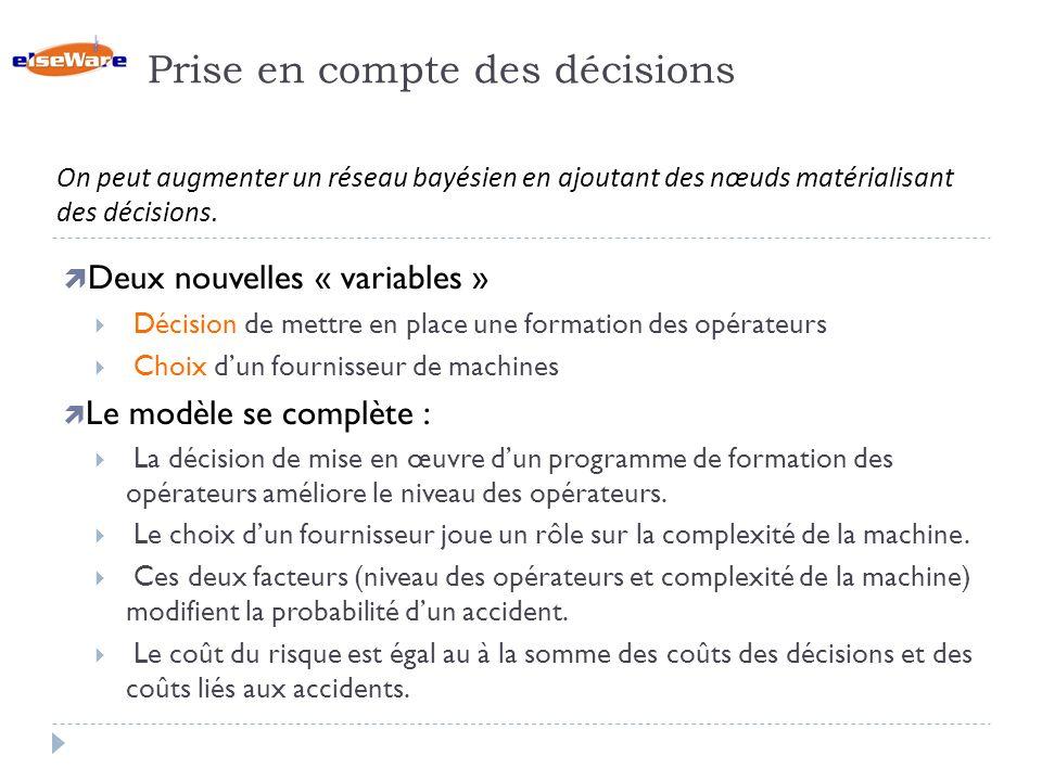 Prise en compte des décisions Deux nouvelles « variables » Décision de mettre en place une formation des opérateurs Choix dun fournisseur de machines Le modèle se complète : La décision de mise en œuvre dun programme de formation des opérateurs améliore le niveau des opérateurs.
