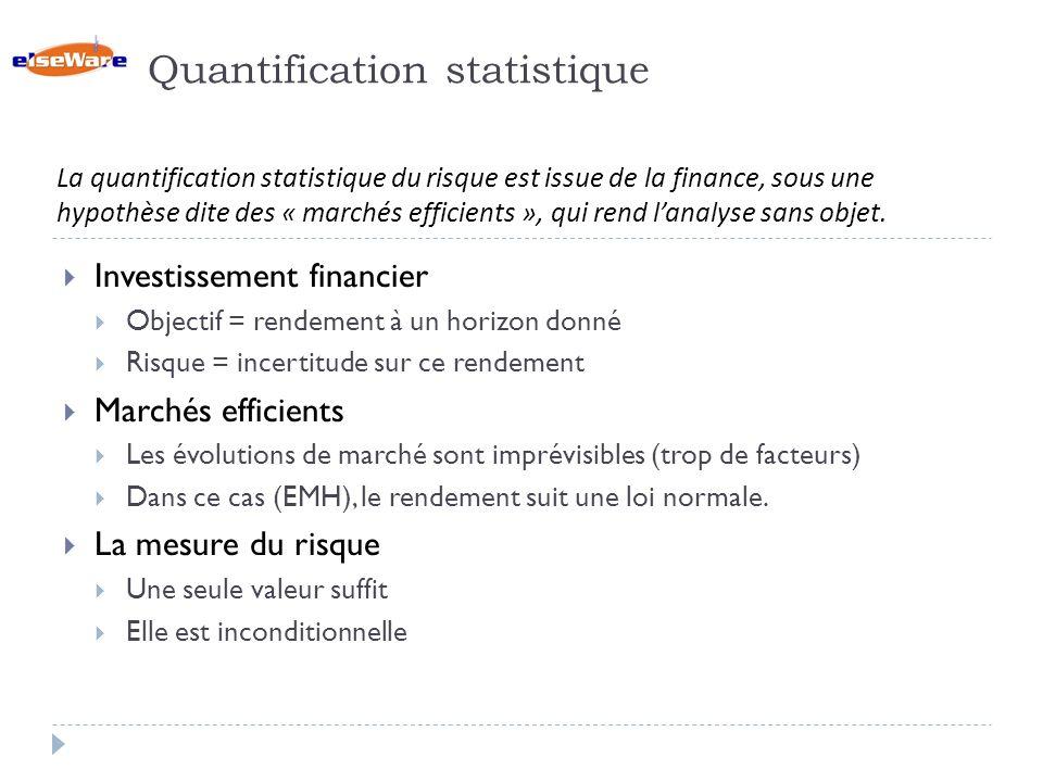 Quantification statistique Investissement financier Objectif = rendement à un horizon donné Risque = incertitude sur ce rendement Marchés efficients Les évolutions de marché sont imprévisibles (trop de facteurs) Dans ce cas (EMH), le rendement suit une loi normale.