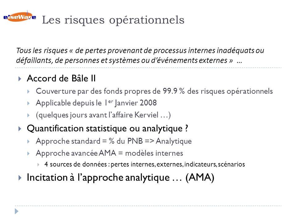 Les risques opérationnels Accord de Bâle II Couverture par des fonds propres de 99.9 % des risques opérationnels Applicable depuis le 1 er Janvier 2008 (quelques jours avant laffaire Kerviel …) Quantification statistique ou analytique .