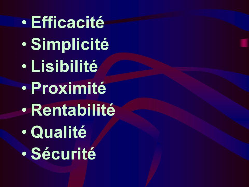 Efficacité Simplicité Lisibilité Proximité Rentabilité Qualité Sécurité