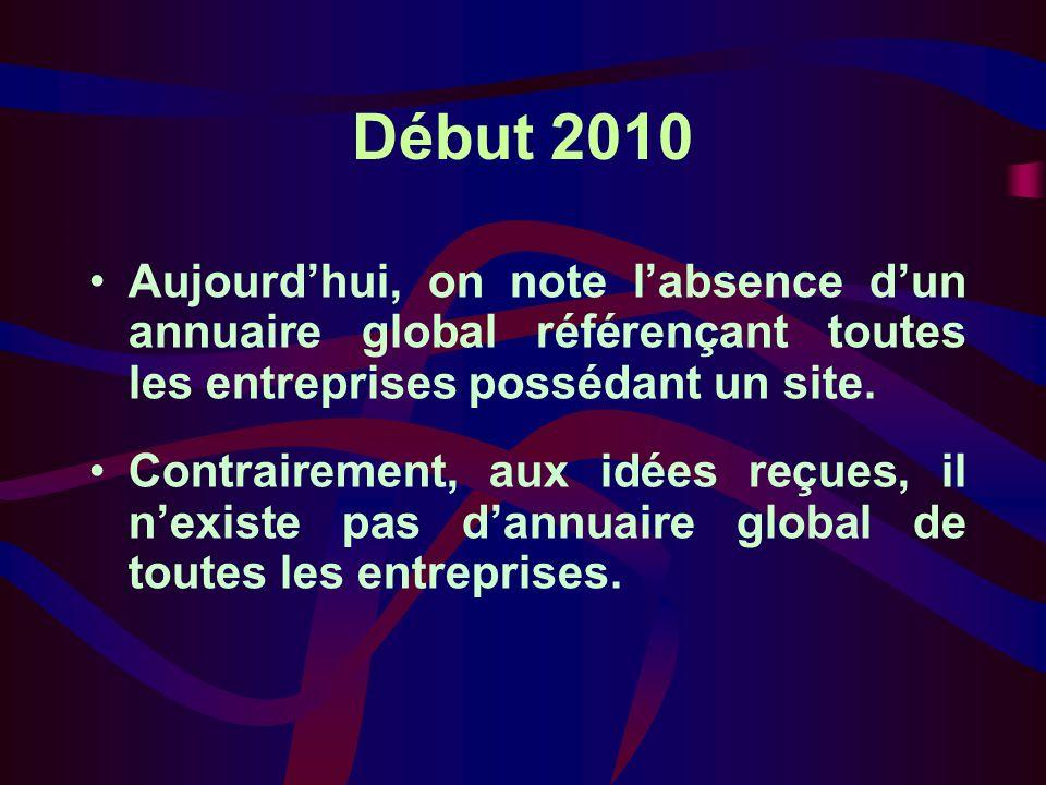 Début 2010 Aujourdhui, on note labsence dun annuaire global référençant toutes les entreprises possédant un site.