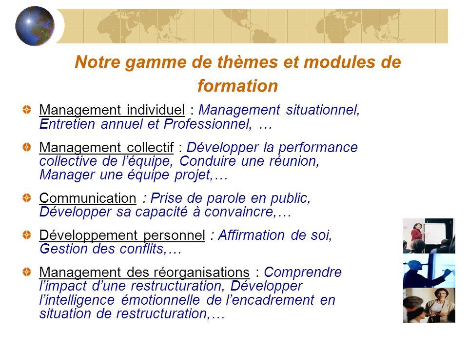 Notre gamme de thèmes et modules de formation Management individuel : Management situationnel, Entretien annuel et Professionnel, … Management collect