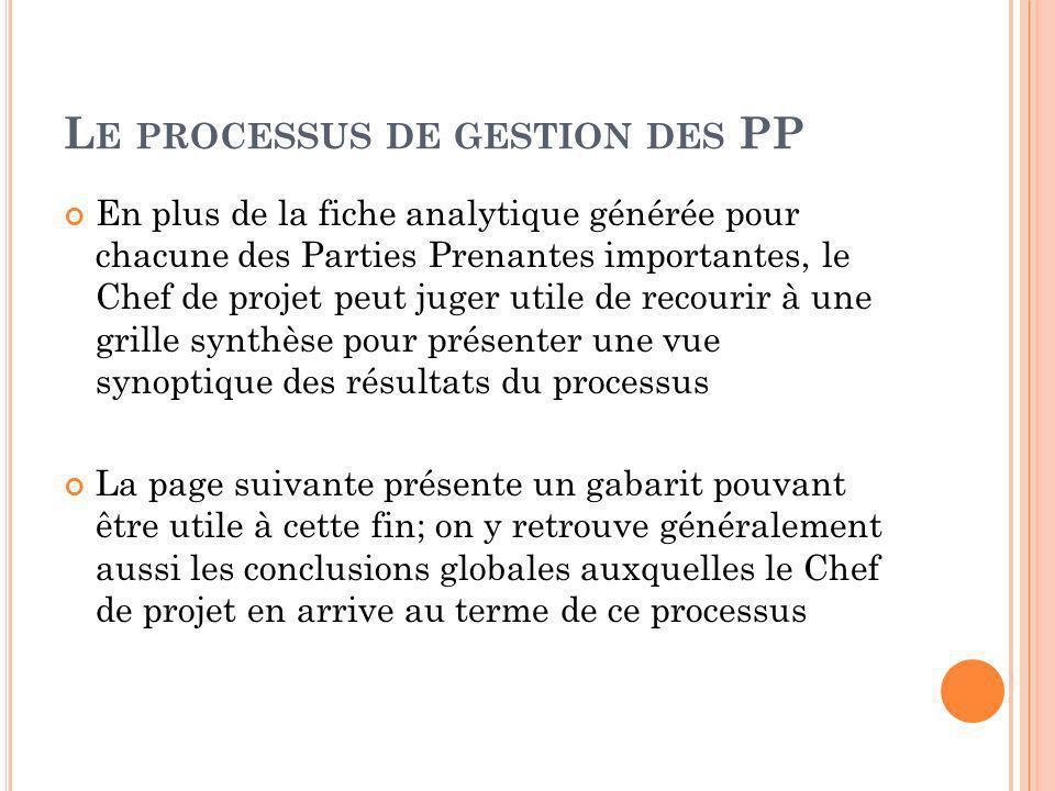L E PROCESSUS DE GESTION DES PP En plus de la fiche analytique générée pour chacune des Parties Prenantes importantes, le Chef de projet peut juger ut