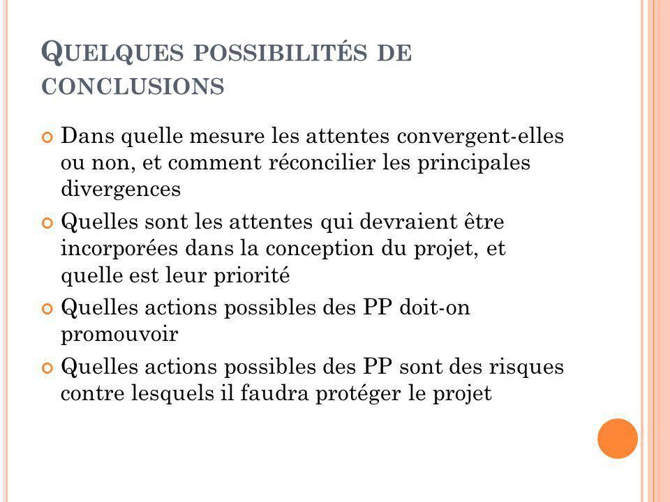 Q UELQUES POSSIBILITÉS DE CONCLUSIONS Dans quelle mesure les attentes convergent-elles ou non, et comment réconcilier les principales divergences Quelles sont les attentes qui devraient être incorporées dans la conception du projet, et quelle est leur priorité Quelles actions possibles des PP doit-on promouvoir Quelles actions possibles des PP sont des risques contre lesquels il faudra protéger le projet