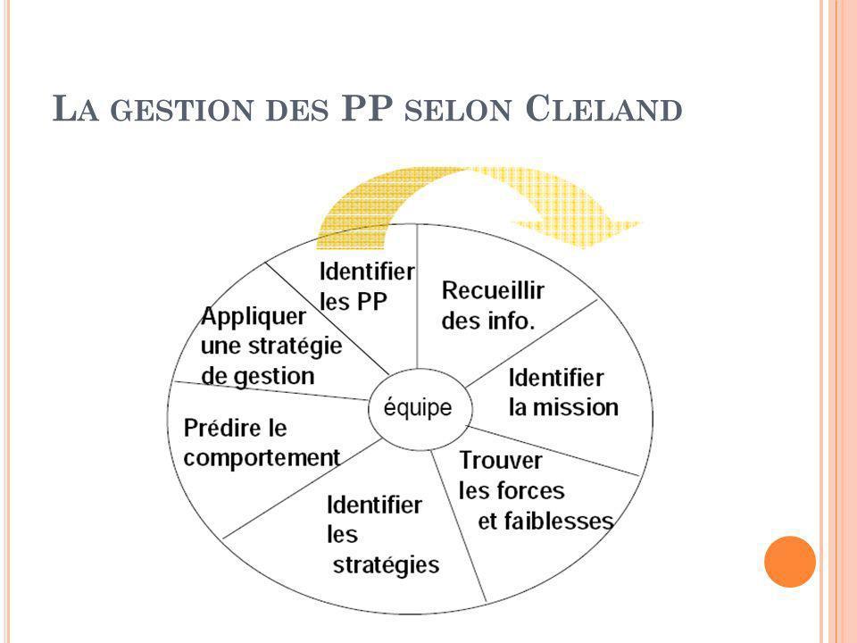 L A GESTION DES PP SELON C LELAND