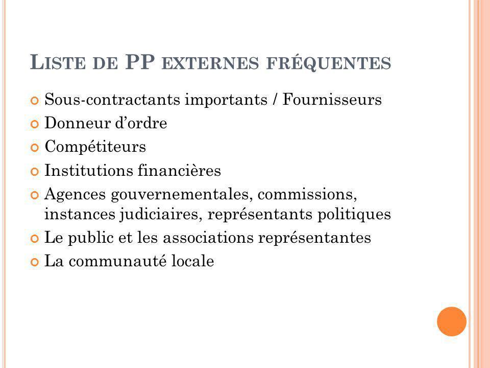 L ISTE DE PP EXTERNES FRÉQUENTES Sous-contractants importants / Fournisseurs Donneur dordre Compétiteurs Institutions financières Agences gouvernement