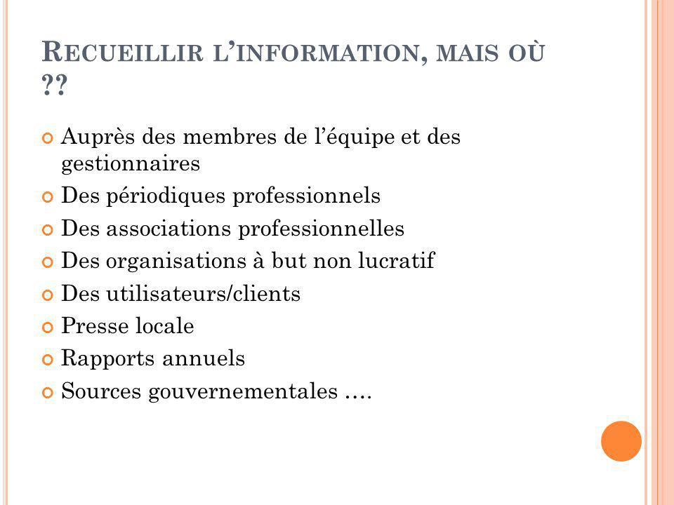 R ECUEILLIR L INFORMATION, MAIS OÙ ?.