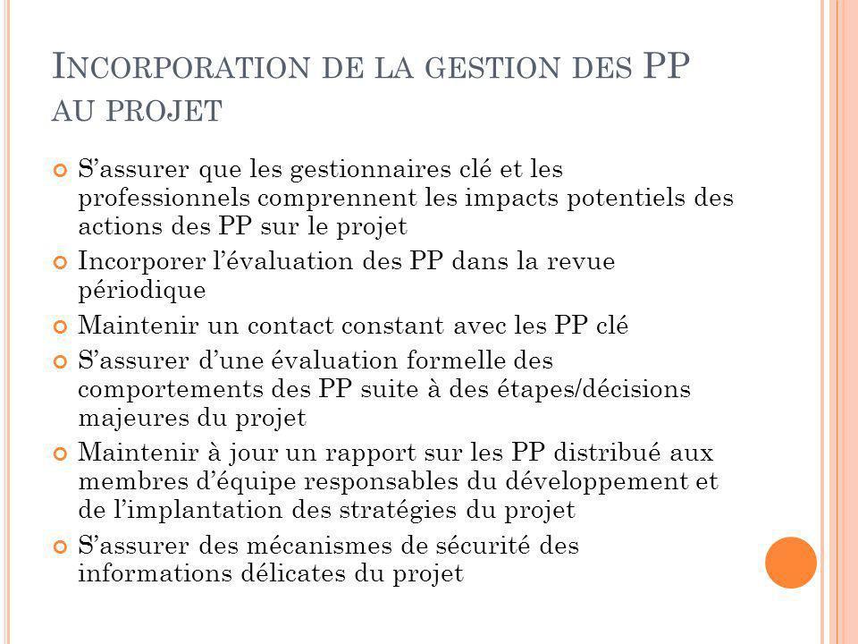 I NCORPORATION DE LA GESTION DES PP AU PROJET Sassurer que les gestionnaires clé et les professionnels comprennent les impacts potentiels des actions