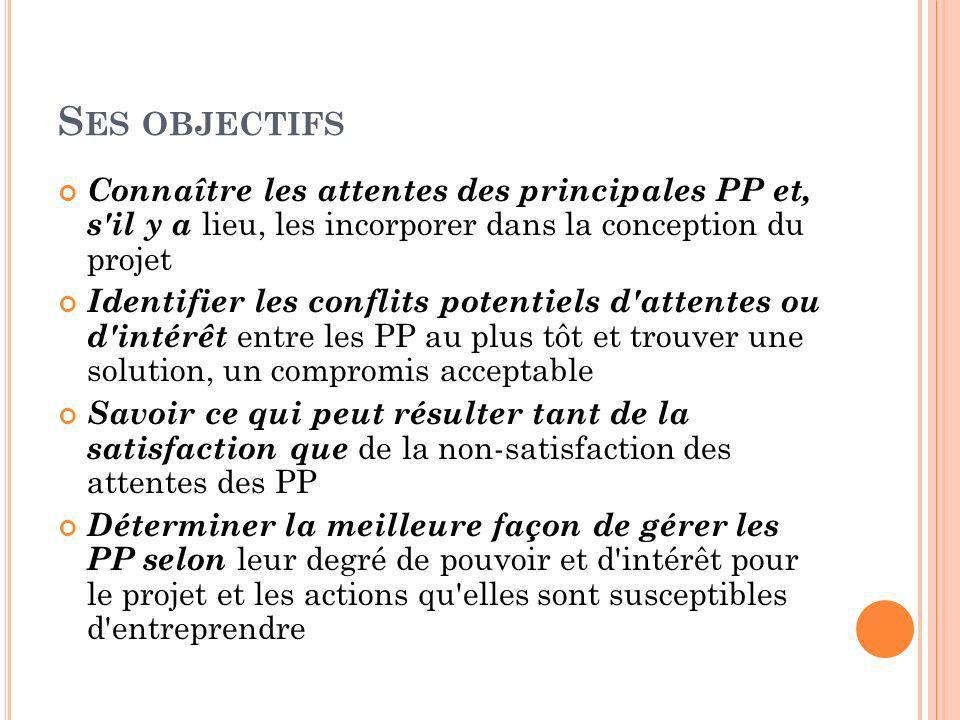 S ES OBJECTIFS Connaître les attentes des principales PP et, s'il y a lieu, les incorporer dans la conception du projet Identifier les conflits potent