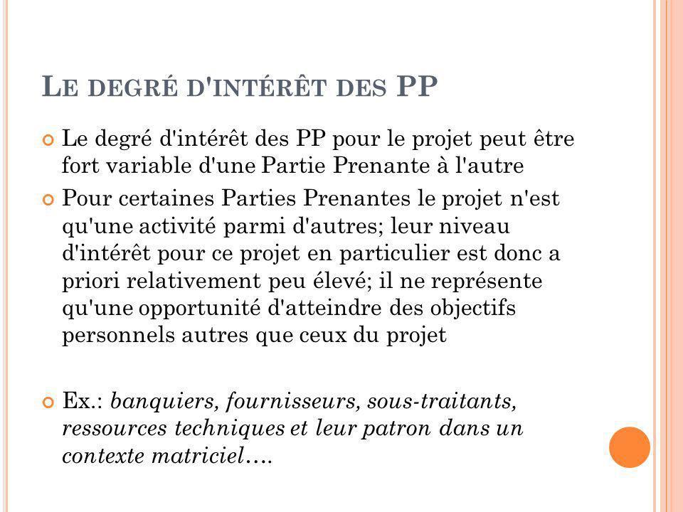 L E DEGRÉ D ' INTÉRÊT DES PP Le degré d'intérêt des PP pour le projet peut être fort variable d'une Partie Prenante à l'autre Pour certaines Parties P