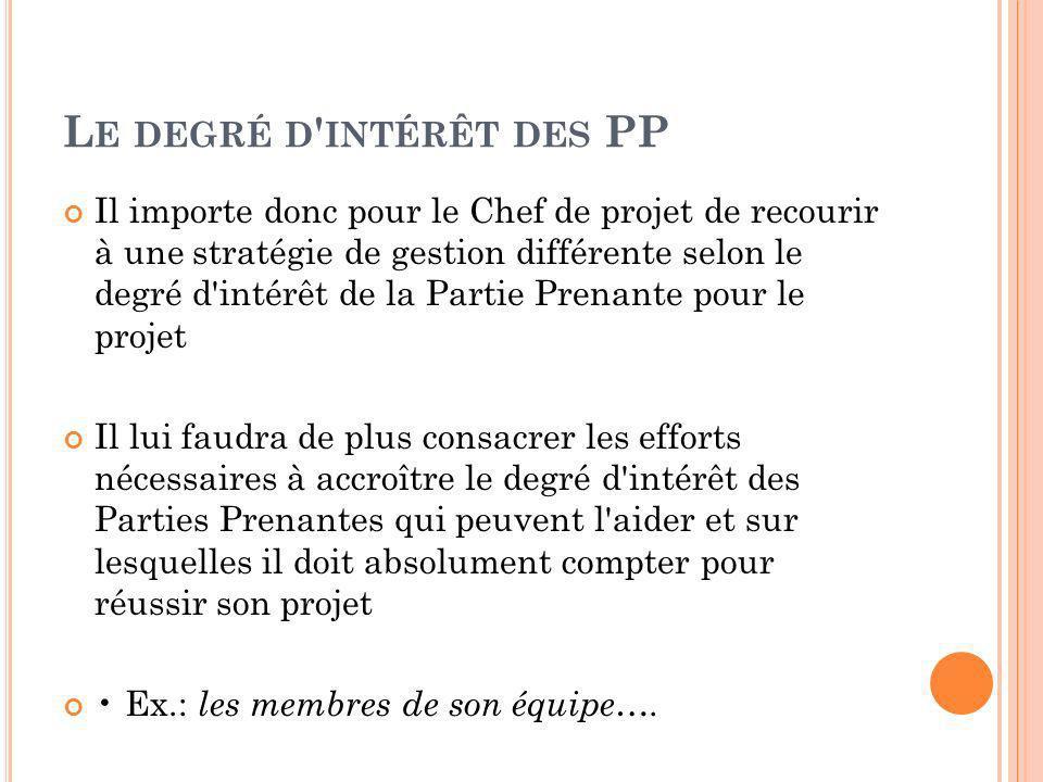 L E DEGRÉ D ' INTÉRÊT DES PP Il importe donc pour le Chef de projet de recourir à une stratégie de gestion différente selon le degré d'intérêt de la P