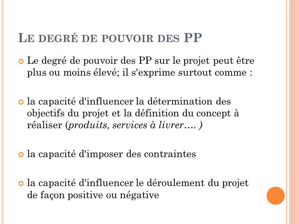L E DEGRÉ DE POUVOIR DES PP Le degré de pouvoir des PP sur le projet peut être plus ou moins élevé; il s'exprime surtout comme : la capacité d'influen