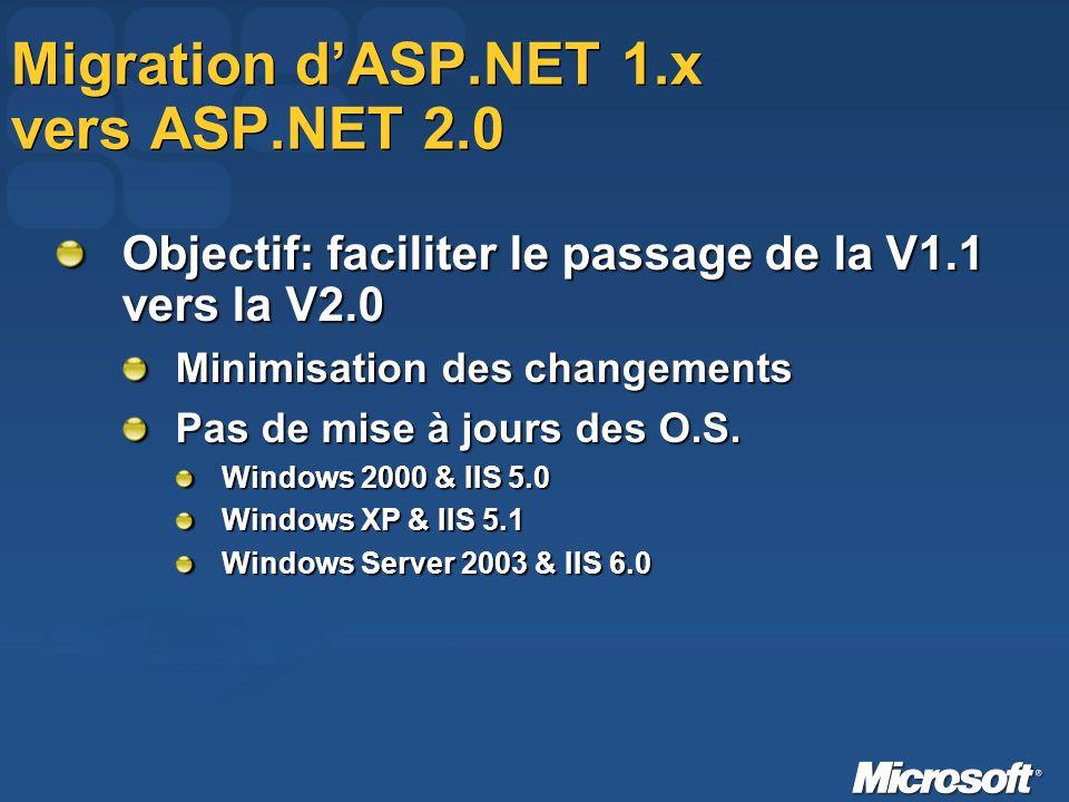 Migration dASP.NET 1.x vers ASP.NET 2.0 Objectif: faciliter le passage de la V1.1 vers la V2.0 Minimisation des changements Pas de mise à jours des O.S.