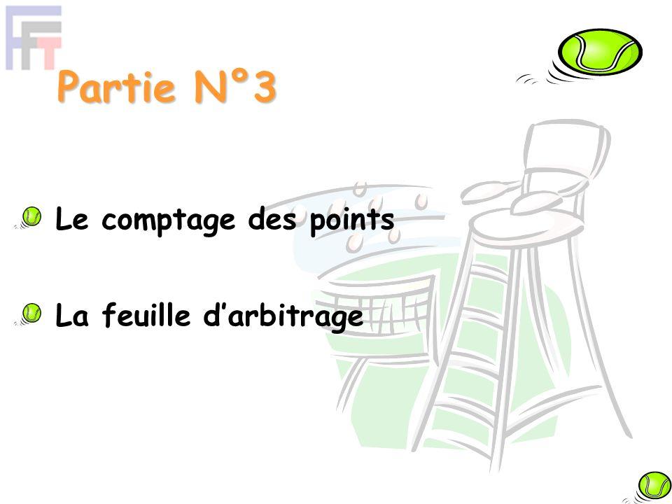 Partie N°3 Le comptage des points La feuille darbitrage