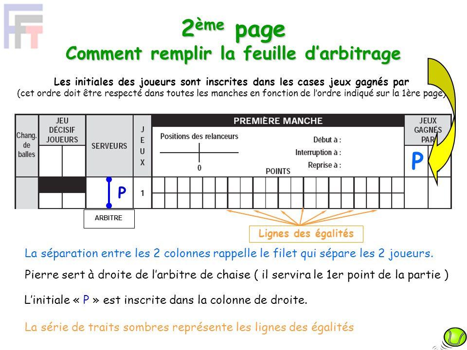 2 ème page Comment remplir la feuille darbitrage P La séparation entre les 2 colonnes rappelle le filet qui sépare les 2 joueurs. Linitiale « P » est