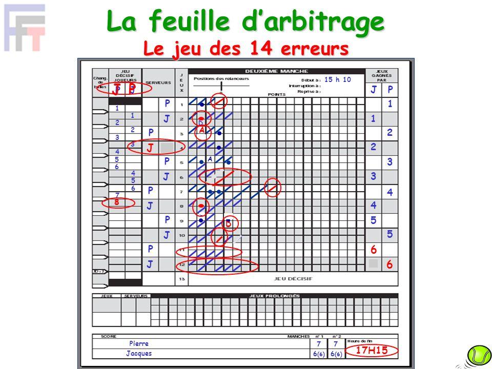 La feuille darbitrage Le jeu des 14 erreurs P J P J P J P J P J PJ JP 1 2 3 3 2 1 4 4 5 5 6 6 1 1 2 2 3 3 4 5 6 4 5 6 7 7 15 h 10 6 (6) Pierre Jacques