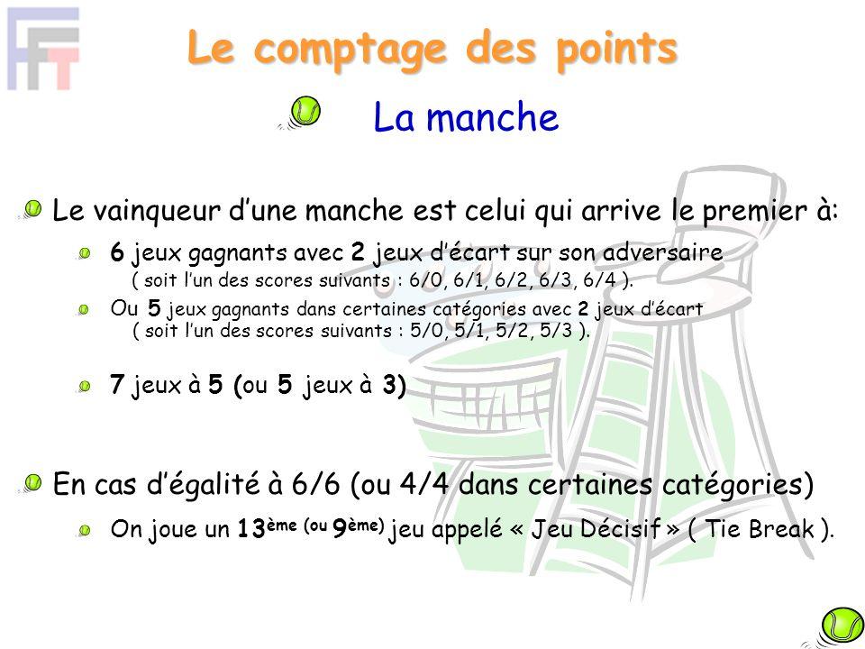 1 er jeu Comment remplir la feuille darbitrage Les points marqués par le serveur sont toujours inscrits sur la ligne supérieure.
