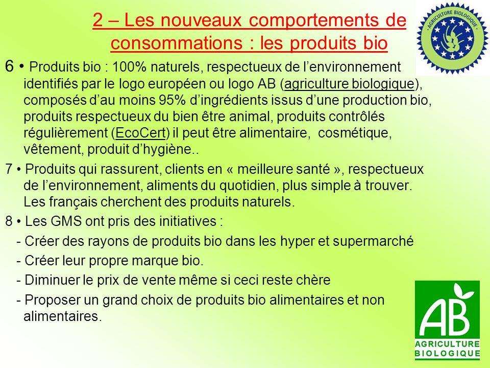 2 – Les nouveaux comportements de consommations : les produits bio 6 Produits bio : 100% naturels, respectueux de lenvironnement identifiés par le log
