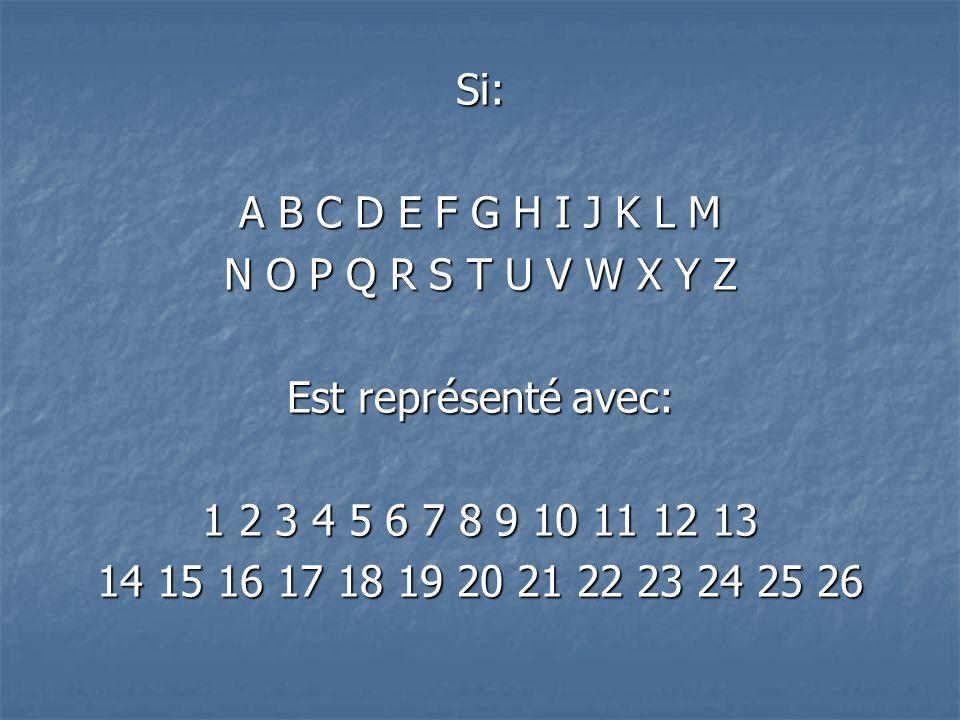 Si: A B C D E F G H I J K L M N O P Q R S T U V W X Y Z Est représenté avec: 1 2 3 4 5 6 7 8 9 10 11 12 13 14 15 16 17 18 19 20 21 22 23 24 25 26