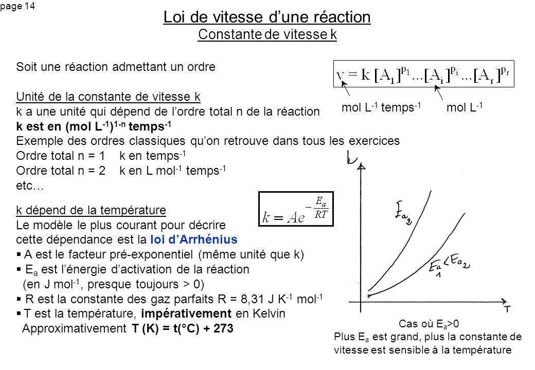 page 14 Soit une réaction admettant un ordre Unité de la constante de vitesse k k a une unité qui dépend de lordre total n de la réaction k est en (mo