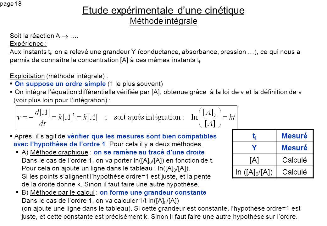 page 18 Soit la réaction A …. Expérience : Aux instants t i, on a relevé une grandeur Y (conductance, absorbance, pression …), ce qui nous a permis de