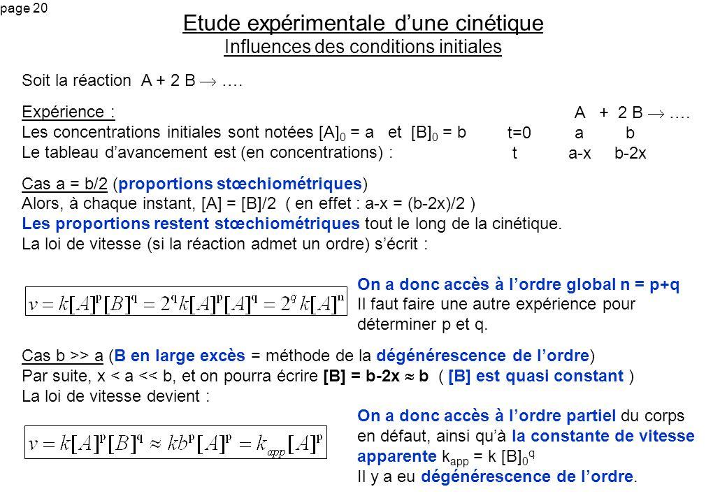 page 20 Soit la réaction A + 2 B …. Expérience : Les concentrations initiales sont notées [A] 0 = a et [B] 0 = b Le tableau davancement est (en concen